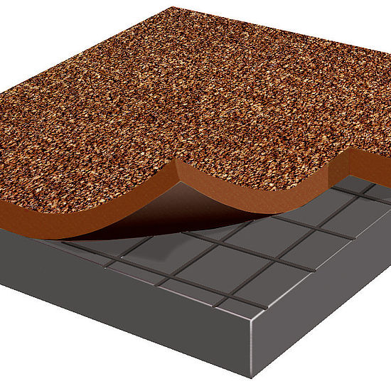Clean-off system For deep dirt collection systems Adjustment mat